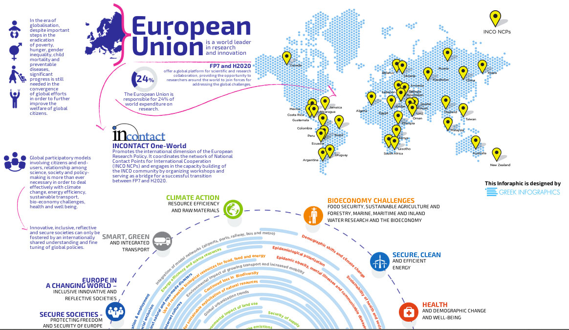 info3 - Top 10 Fun Facts about the European Union